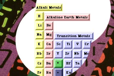 Alkaline earth metals an alkaline earth compound is an inorganic oxide containing oxygen and one of the metals found in the second family of the periodic table alkaline earth urtaz Images